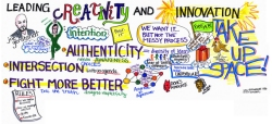 Graphic Recording example